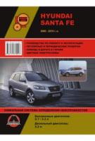 Hyundai Santa Fe c 2006 г. Руководство по ремонту и эксплуатации