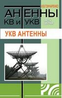Антенны КВ и УКВ. Часть 6.УКВ антенны