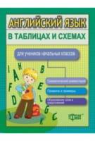 Таблиці та схеми для молодшої школи    Английский язык для учеников начальных классов