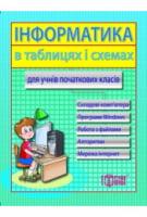 Таблиці та схеми для молодшої школи   Інформатика для учнів початкових класів