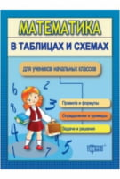 Таблиці та схеми для молодшої школи  Математика для учеников начальных классов