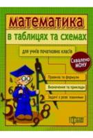 Таблиці та схеми для молодшої школи  Математика для учнів початкових класів