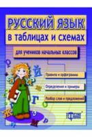 Таблиці та схеми для молодшої школи  Русский язык для учеников начальных классов
