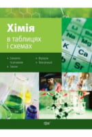 Таблиці та схеми    Хімія в схемах і таблицях