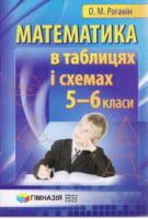 Математика в таблицях і схемах : навч. посіб. для учнів 5-6 класів. О. М. Роганін. Гімназія