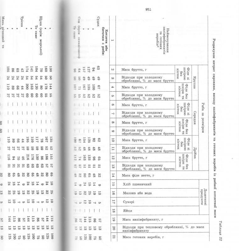 %D0%97%D0%B1%D1%96%D1%80%D0%BD%D0%B8%D0%BA+%D1%80%D0%B5%D1%86%D0%B5%D0%BF%D1%82%D1%83%D1%80+%D0%BD%D0%B0%D1%86%D1%96%D0%BE%D0%BD%D0%B0%D0%BB%D1%8C%D0%BD%D0%B8%D1%85+%D1%81%D1%82%D1%80%D0%B0%D0%B2+%D1%82%D0%B0+%D0%BA%D1%83%D0%BB%D1%96%D0%BD%D0%B0%D1%80%D0%BD%D0%B8%D1%85+%D0%B2%D0%B8%D1%80%D0%BE%D0%B1%D1%96%D0%B2%2C+%D0%BF%D1%80%D0%B0%D0%B2%D0%BE%D0%B2%D0%B8%D1%85%2C+%D0%BD%D0%BE%D1%80%D0%BC%D0%B0%D1%82%D0%B8%D0%B2%D0%BD%D0%BE-%D0%BF%D1%80%D0%B0%D0%B2%D0%BE%D0%B2%D0%B8%D1%85+%D1%82%D0%B0+%D1%96%D0%BD%D1%88%D0%B8%D1%85+%D0%B0%D0%BA%D1%82%D1%96%D0%B2+%D0%B4%D0%BB%D1%8F+%D0%B7%D0%B0%D0%BA%D0%BB%D0%B0%D0%B4%D1%96%D0%B2+%D1%80%D0%B5%D1%81%D1%82%D0%BE%D1%80%D0%B0%D0%BD%D0%BD%D0%BE%D0%B3%D0%BE+%D0%B3%D0%BE%D1%81%D0%BF%D0%BE%D0%B4%D0%B0%D1%80%D1%81%D1%82%D0%B2%D0%B0 - фото 4