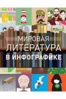 Мировая литература в инфографике
