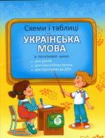 Схеми і таблиці з української мови для 1-4 класів. Весна