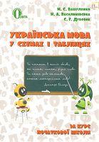 Українська мова в схемах і таблицях 2-4 кл.