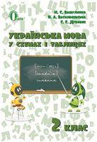 Українська мова в схемах і таблицях 2 кл.