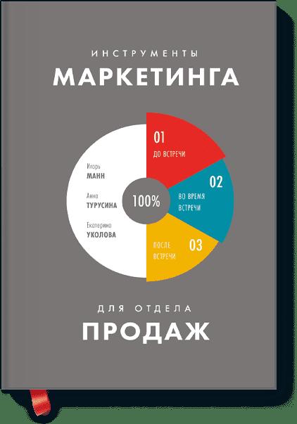 Інструменти маркетингу для відділу продажів