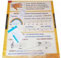 Музика, 1-4 кл. НМК (9 плакатів). ISBN 978-617-667-032-2