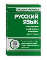 СиТ. Русский язык