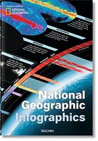 NATIONAL GEOGRAPHIC INFOGRAPHIC