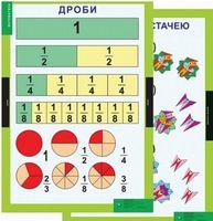 Математика. 3-4 класи. Навчально-методичний посібник та додаток з 14 таблиць