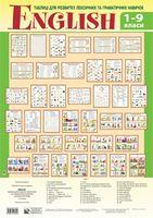 English. Таблиці для розвитку лексичних та граматичних навичок.1-9 кл. Навч.посіб.