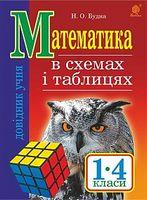 Довідник : математика в схемах і таблицях : посібник для учнів 1-4 класів