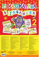 Математика в ТАБЛИЦЯХ. 2 клас. Навчальний посібник.