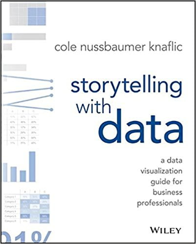 Storytelling+with+Data%3A+A+Data+Visualization+Guide+for+Business+Professionals - фото 1