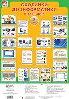 Сходинки до інформатики в ТАБЛИЦЯХ. 2 клас. Навчальний посібник