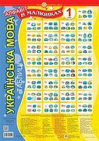 Українська мова. 1 клас. Алфавіт в малюнках. Таблиці. НУШ