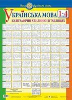 Українська мова. 1-4  класи. Каліграфічні хвилинки в таблицях (64 таблиці). НУШ