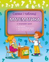 СіТ. Математика в початковій школі