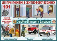 Плакат Правила поведінки під час пожежі