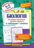 Біологія 6-9 класи(за оновленою програмою)