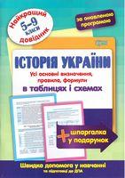 Історія України (5-9 класи)
