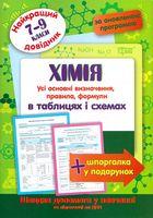 Хімія (7-9 класи)