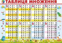 Таблиця множення. Плакат.(горизонтальний)