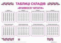 Комплект таблиць Таблиці складів (Вчимося читати).  Видання 2