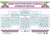 Комплект таблиць Види каліграфічних з'єднань (Вчимося писати).