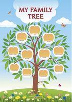 Дерево мого роду /англ мовою/+словник на тему Моя сімя. Плакат