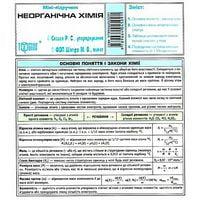 Неорганічна хімія(Таблиця Мендєлєєва)