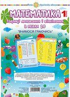 Математика. 1 клас. Таблиці додавання і віднімання в межах 10 (зошит з плакатом). НУШ