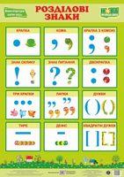 Українська мова. Розділові знаки. Плакат. НУШ