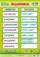 Українська мова. Відмінки. Плакат. НУШ