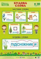 Українська мова. Будова слова. Плакат. НУШ