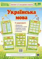 Українська мова. Комплект з 5 плакатів. НУШ
