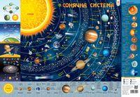 Плакат Дитяча КАРТА Сонячної Системи А2
