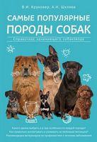 Найпопулярніші породи собак