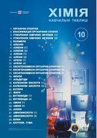Хімія. 10 клас. Комплект навчальних таблиць. /650х950 мм/