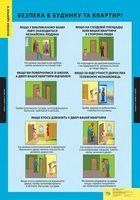 ПЛАКАТ Безпека в будинку та квартирі