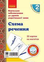 НУШ 2 кл. Картки на магнітах. Укр. мова. Схема речення до будь-якого підручника (Укр)