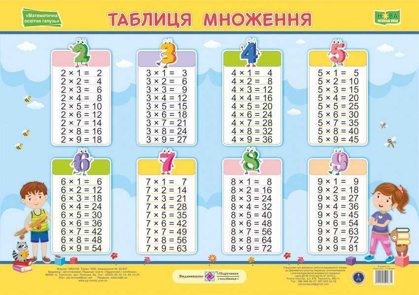 Таблиця множення НУШ Плакат горизонтальний Литвин Ю. Підручники і посібники