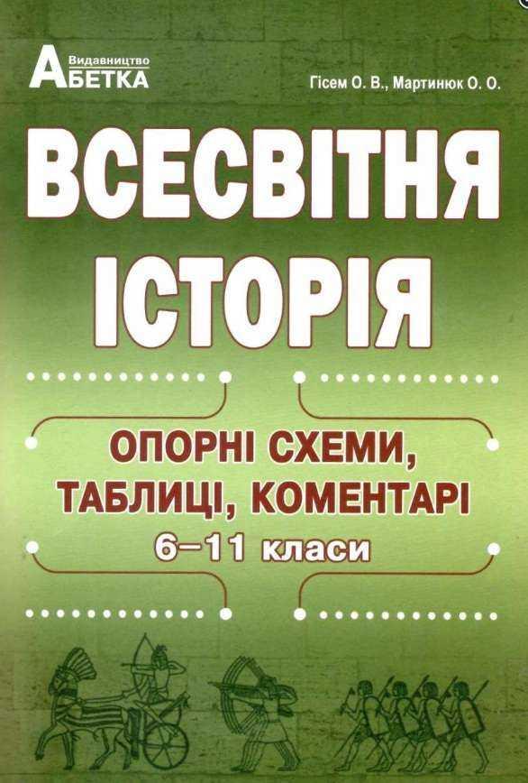 Всесвітня історія Опорні схеми таблиці коментарі 6-11 клас Гісем О. Абетка
