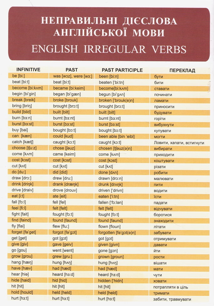 Неправильні дієслова англійської мови.  Двостороння таблиця